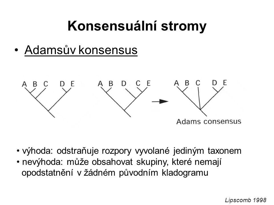 Konsensuální stromy Adamsův konsensus výhoda: odstraňuje rozpory vyvolané jediným taxonem nevýhoda: může obsahovat skupiny, které nemají opodstatnění v žádném původním kladogramu Lipscomb 1998