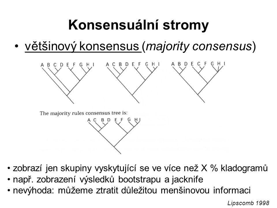 Konsensuální stromy většinový konsensus (majority consensus) zobrazí jen skupiny vyskytující se ve více než X % kladogramů např.