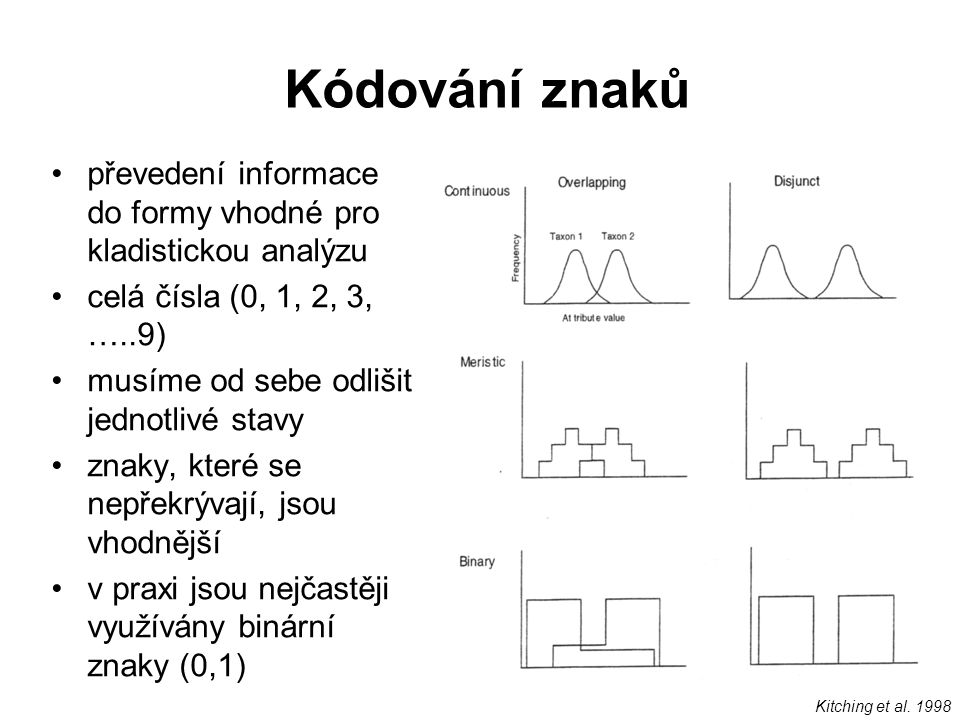 Kódování znaků převedení informace do formy vhodné pro kladistickou analýzu celá čísla (0, 1, 2, 3, …..9) musíme od sebe odlišit jednotlivé stavy znaky, které se nepřekrývají, jsou vhodnější v praxi jsou nejčastěji využívány binární znaky (0,1) Kitching et al.