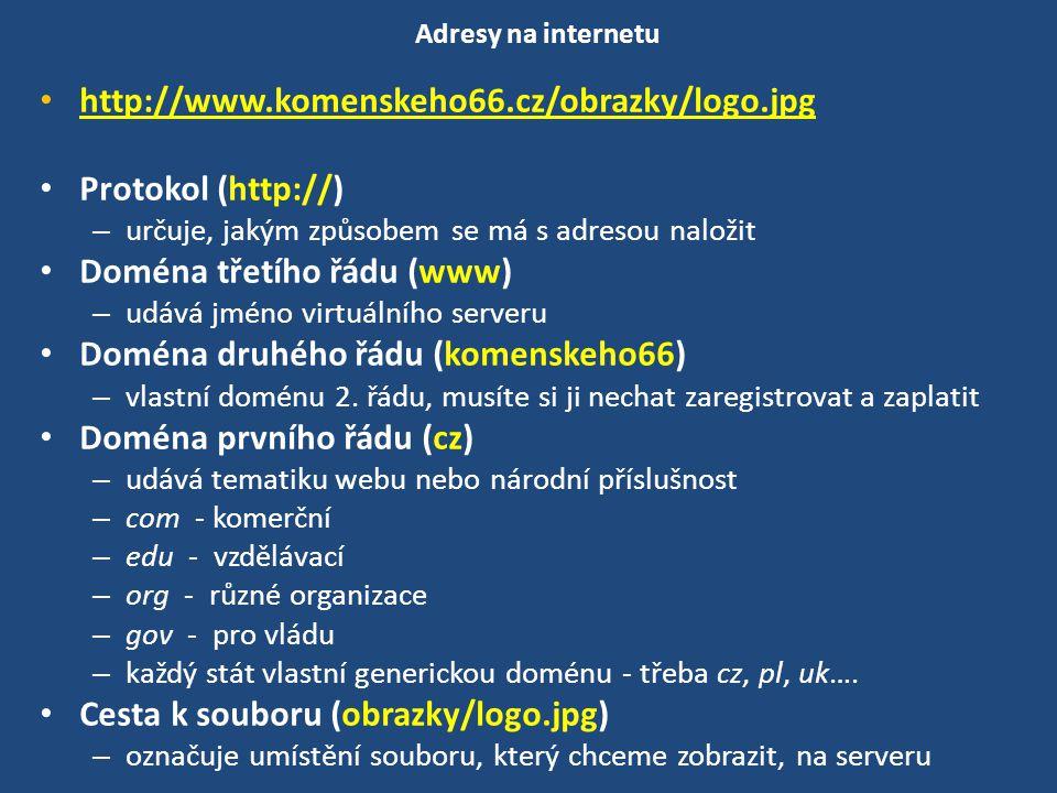 Adresy na internetu http://www.komenskeho66.cz/obrazky/logo.jpg http://www.komenskeho66.cz/obrazky/logo.jpg Protokol (http://) – určuje, jakým způsobe