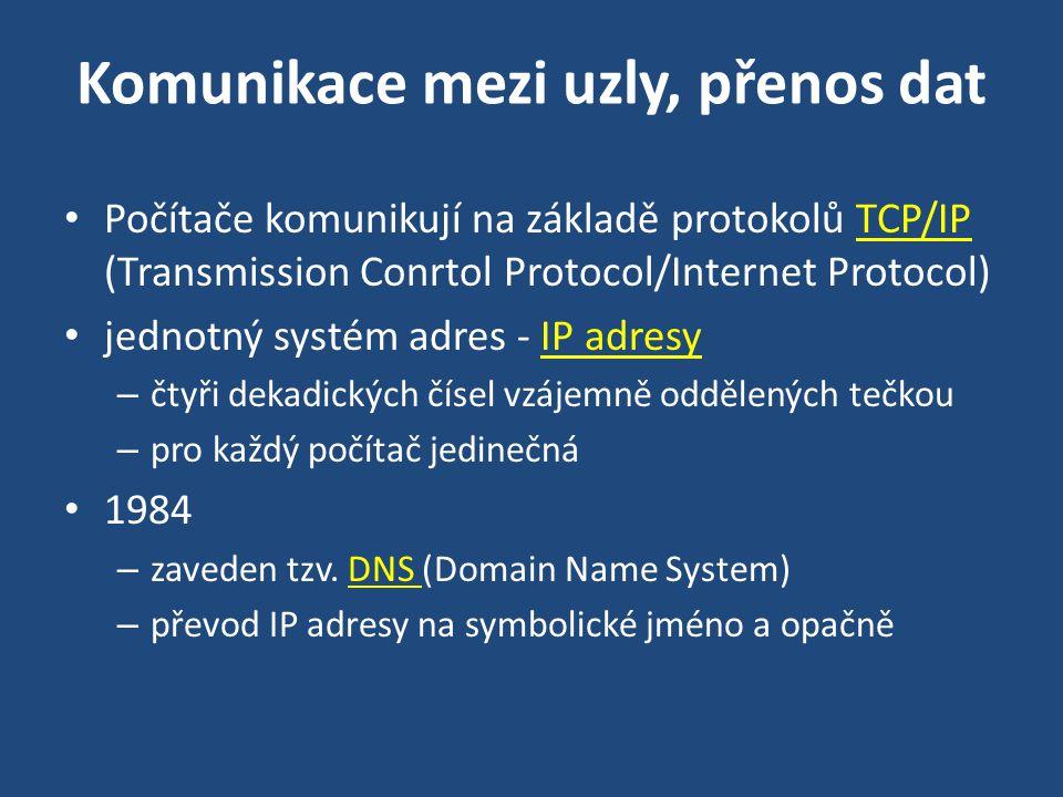 Komunikace mezi uzly, přenos dat Počítače komunikují na základě protokolů TCP/IP (Transmission Conrtol Protocol/Internet Protocol)TCP/IP jednotný syst