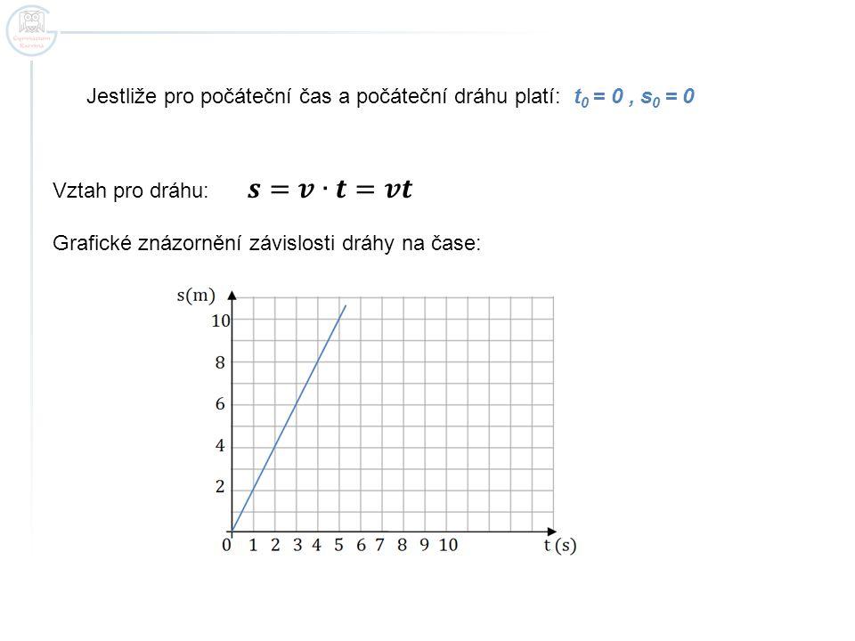 Jestliže pro počáteční čas a počáteční dráhu platí: t 0 = 0, s 0 = 0 Vztah pro dráhu: Grafické znázornění závislosti dráhy na čase: