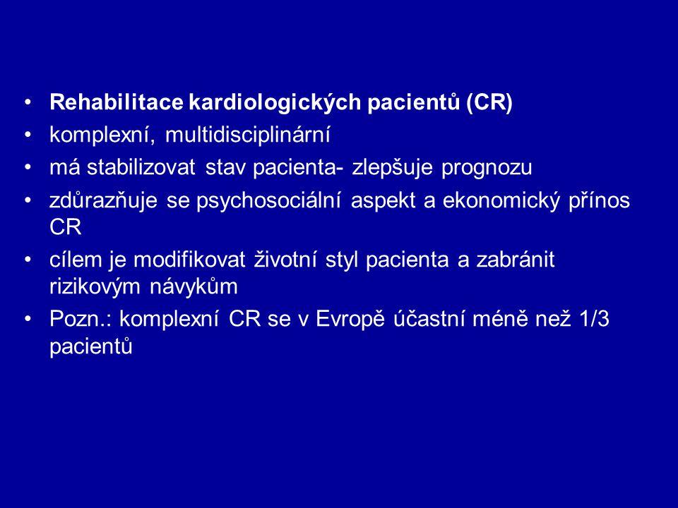 Rehabilitace kardiologických pacientů (CR) komplexní, multidisciplinární má stabilizovat stav pacienta- zlepšuje prognozu zdůrazňuje se psychosociální