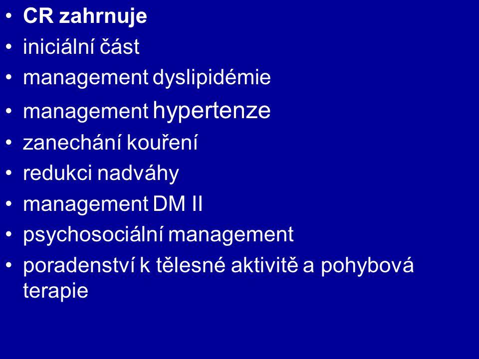 - CR zahrnuje iniciální část management dyslipidémie management hypertenze zanechání kouření redukci nadváhy management DM II psychosociální managemen