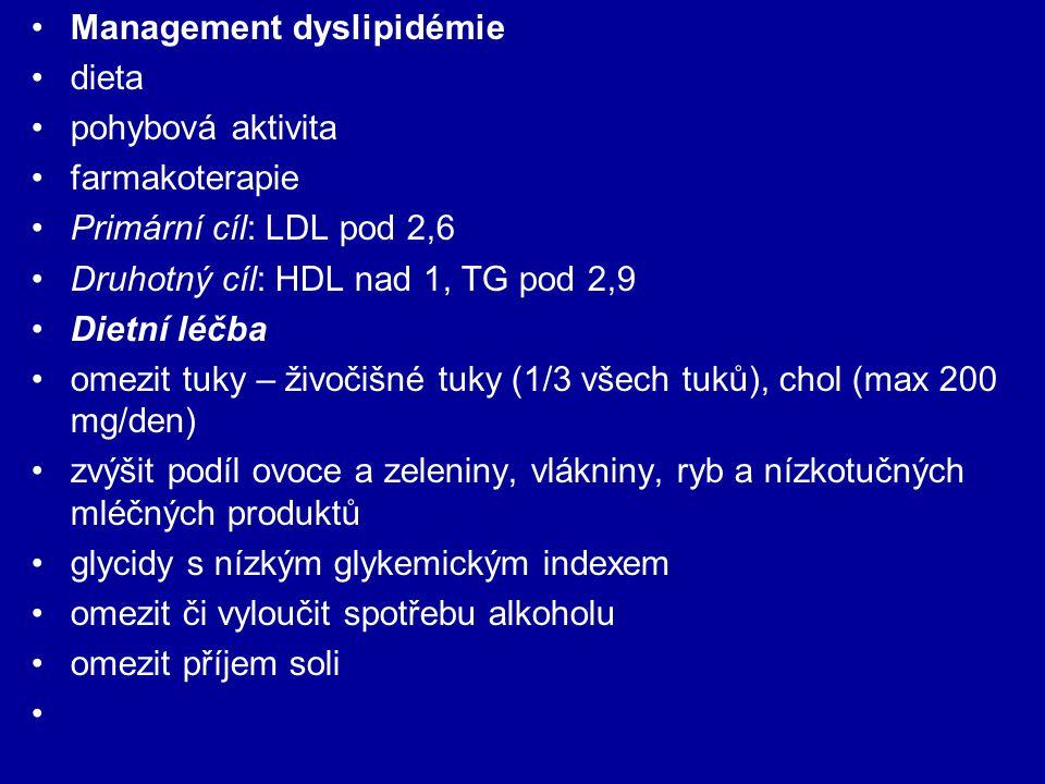 Management dyslipidémie dieta pohybová aktivita farmakoterapie Primární cíl: LDL pod 2,6 Druhotný cíl: HDL nad 1, TG pod 2,9 Dietní léčba omezit tuky