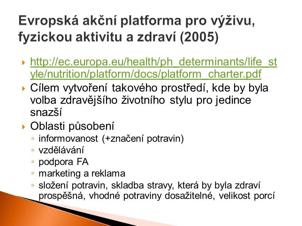  http://ec.europa.eu/health/ph_determinants/life_st yle/nutrition/platform/docs/platform_charter.pdf http://ec.europa.eu/health/ph_determinants/life_st yle/nutrition/platform/docs/platform_charter.pdf  Cílem vytvoření takového prostředí, kde by byla volba zdravějšího životního stylu pro jedince snazší  Oblasti působení ◦ informovanost (+značení potravin) ◦ vzdělávání ◦ podpora FA ◦ marketing a reklama ◦ složení potravin, skladba stravy, která by byla zdraví prospěšná, vhodné potraviny dosažitelné, velikost porcí