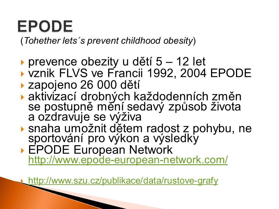 (Tohether lets´s prevent childhood obesity)  prevence obezity u dětí 5 – 12 let  vznik FLVS ve Francii 1992, 2004 EPODE  zapojeno 26 000 dětí  aktivizací drobných každodenních změn se postupně mění sedavý způsob života a ozdravuje se výživa  snaha umožnit dětem radost z pohybu, ne sportování pro výkon a výsledky  EPODE European Network http://www.epode-european-network.com/ http://www.epode-european-network.com/  http://www.szu.cz/publikace/data/rustove-grafy http://www.szu.cz/publikace/data/rustove-grafy