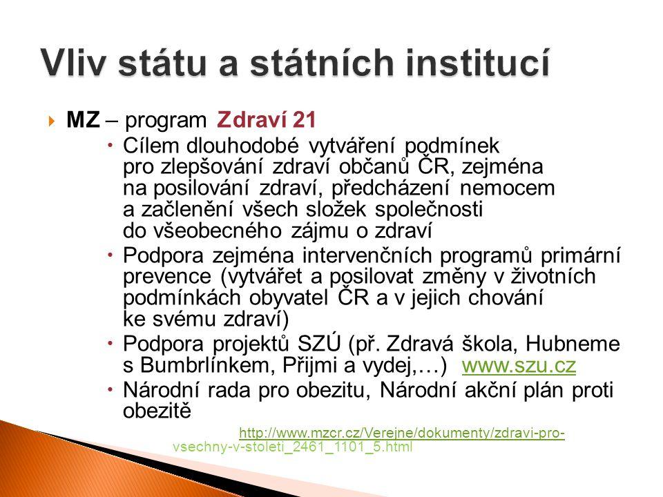  MZ – program Zdraví 21  Cílem dlouhodobé vytváření podmínek pro zlepšování zdraví občanů ČR, zejména na posilování zdraví, předcházení nemocem a za