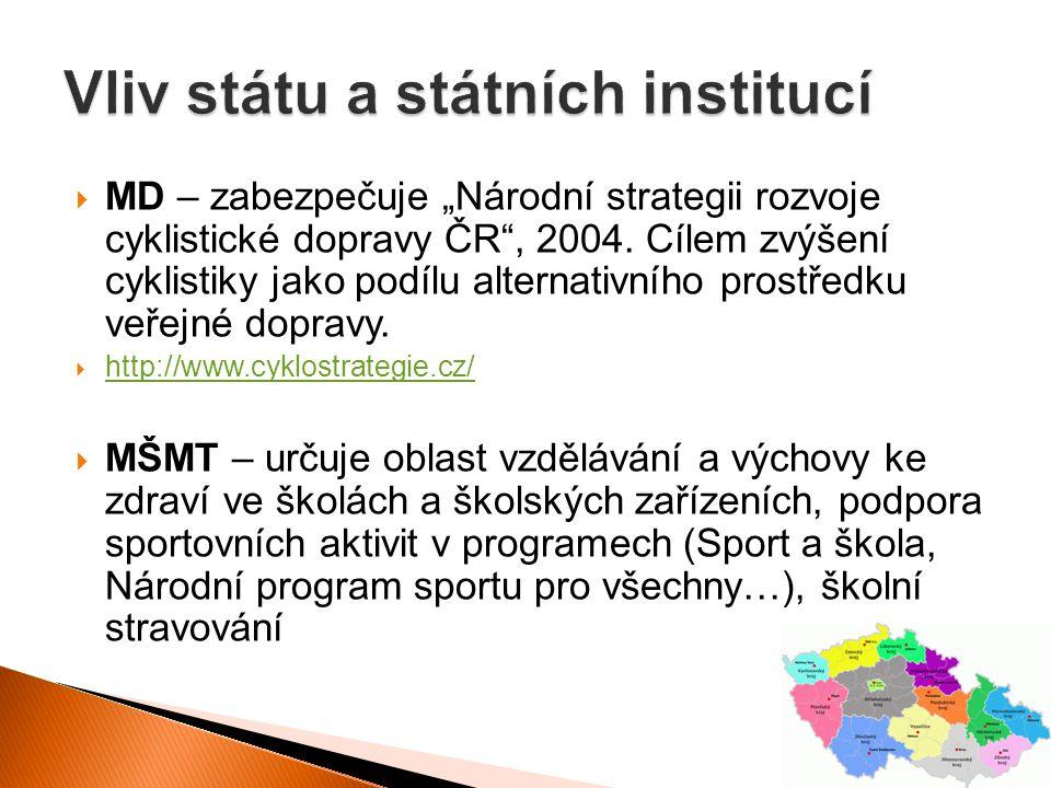 """ MD – zabezpečuje """"Národní strategii rozvoje cyklistické dopravy ČR"""", 2004. Cílem zvýšení cyklistiky jako podílu alternativního prostředku veřejné do"""