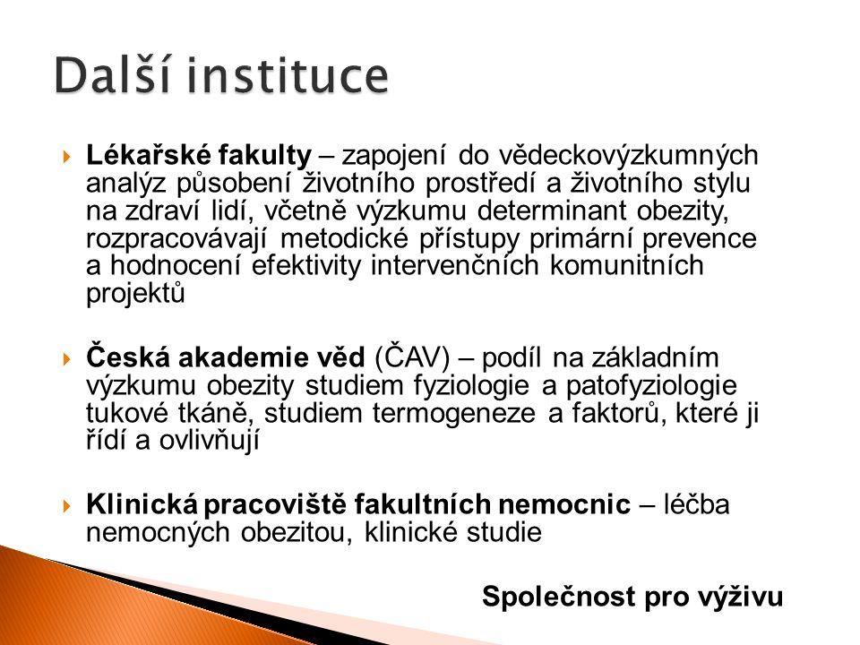  Lékařské fakulty – zapojení do vědeckovýzkumných analýz působení životního prostředí a životního stylu na zdraví lidí, včetně výzkumu determinant obezity, rozpracovávají metodické přístupy primární prevence a hodnocení efektivity intervenčních komunitních projektů  Česká akademie věd (ČAV) – podíl na základním výzkumu obezity studiem fyziologie a patofyziologie tukové tkáně, studiem termogeneze a faktorů, které ji řídí a ovlivňují  Klinická pracoviště fakultních nemocnic – léčba nemocných obezitou, klinické studie Společnost pro výživu