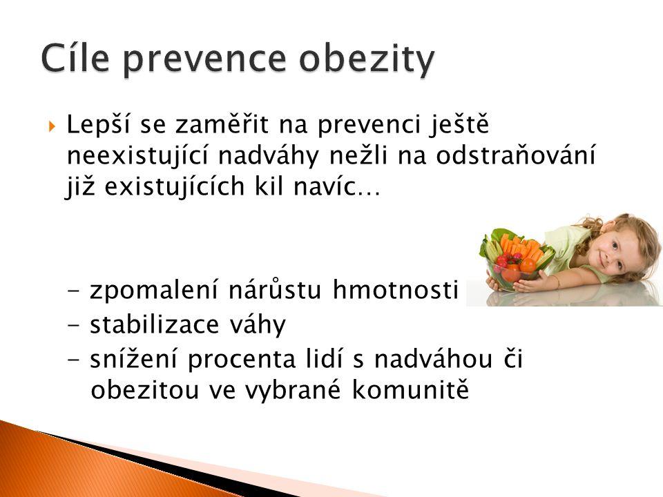 Lepší se zaměřit na prevenci ještě neexistující nadváhy nežli na odstraňování již existujících kil navíc… - zpomalení nárůstu hmotnosti - stabilizace váhy - snížení procenta lidí s nadváhou či obezitou ve vybrané komunitě