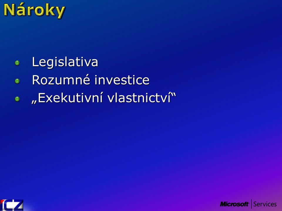 """Legislativa Rozumné investice """"Exekutivní vlastnictví"""""""