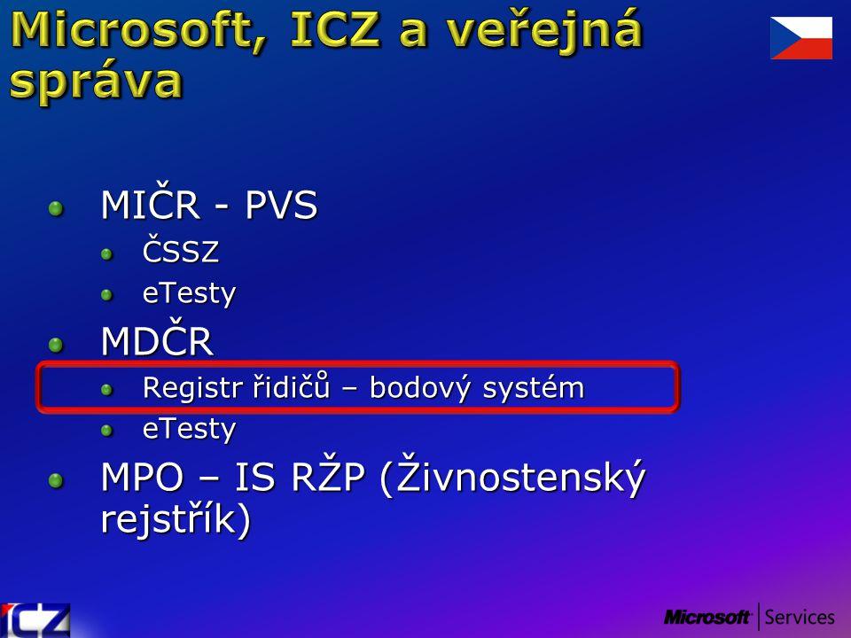 MIČR - PVS ČSSZeTestyMDČR Registr řidičů – bodový systém eTesty MPO – IS RŽP (Živnostenský rejstřík)
