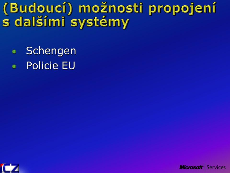 Schengen Policie EU