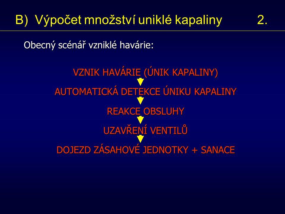 Obecný scénář vzniklé havárie: VZNIK HAVÁRIE (ÚNIK KAPALINY) AUTOMATICKÁ DETEKCE ÚNIKU KAPALINY REAKCE OBSLUHY UZAVŘENÍ VENTILŮ DOJEZD ZÁSAHOVÉ JEDNOTKY + SANACE B) Výpočet množství uniklé kapaliny 2.