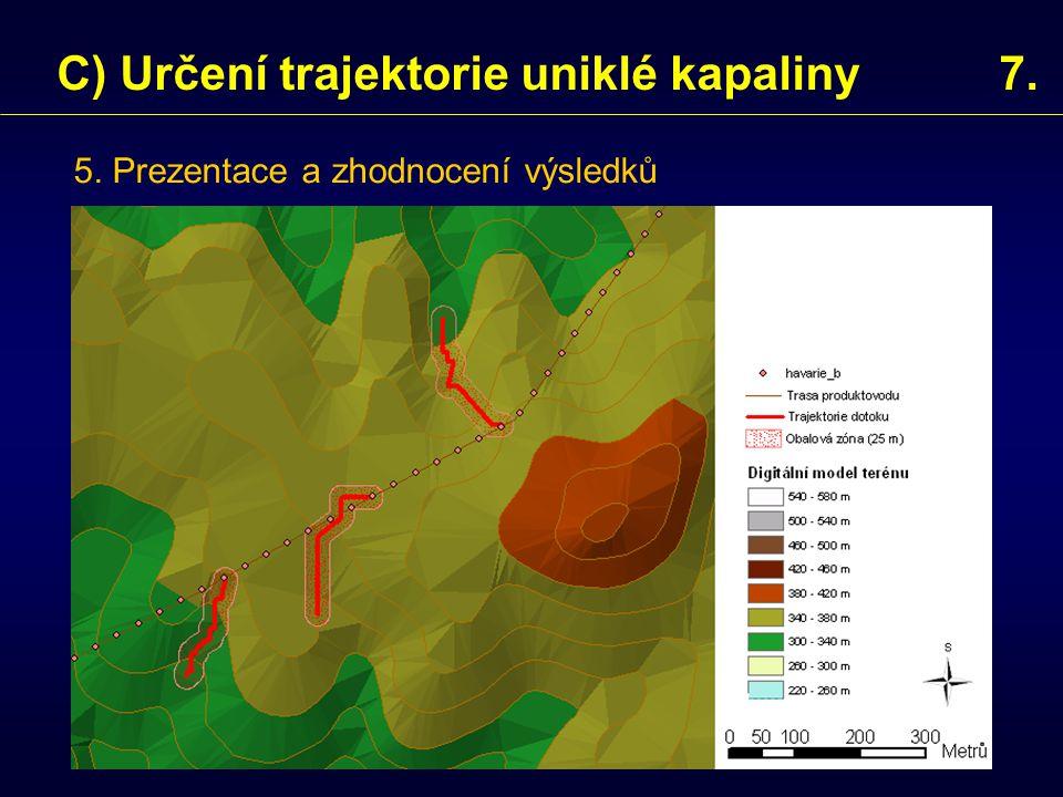 5. Prezentace a zhodnocení výsledků C) Určení trajektorie uniklé kapaliny 7.