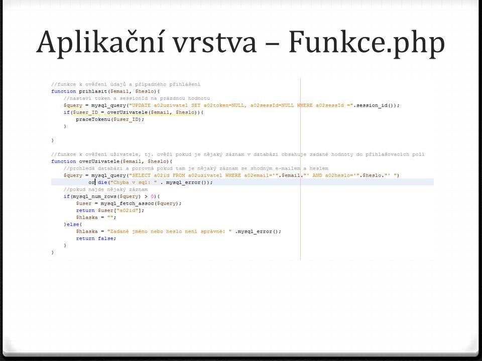 Aplikační vrstva – Funkce.php