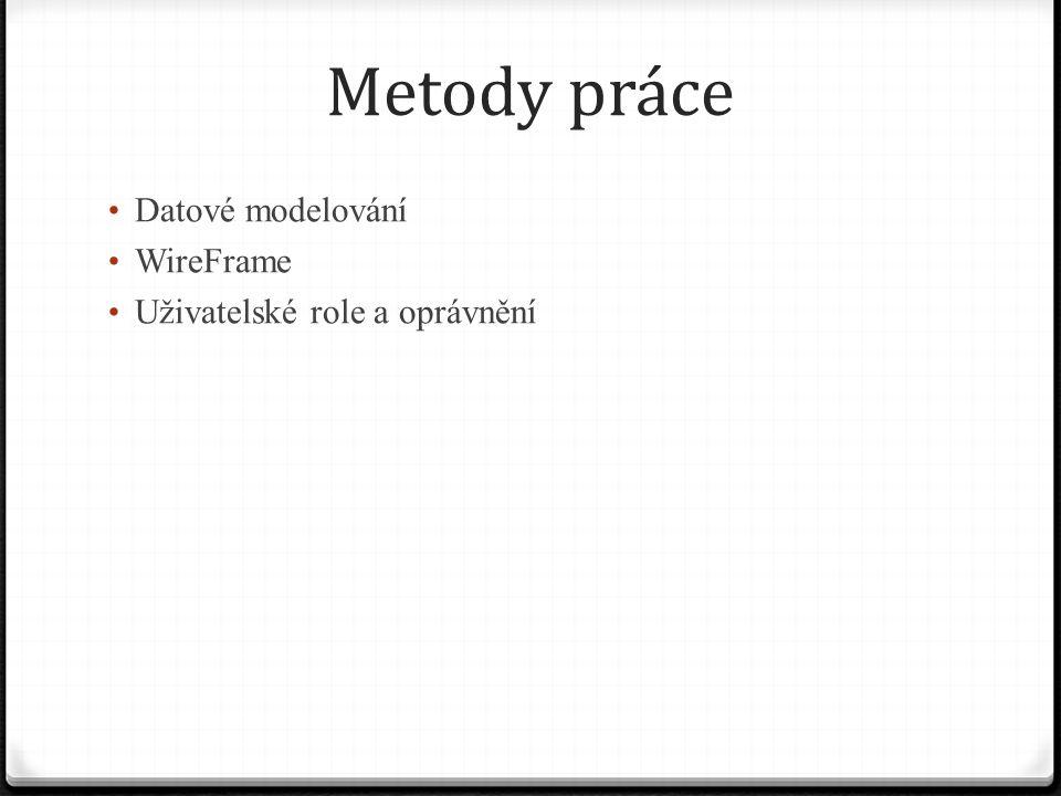Metody práce Datové modelování WireFrame Uživatelské role a oprávnění