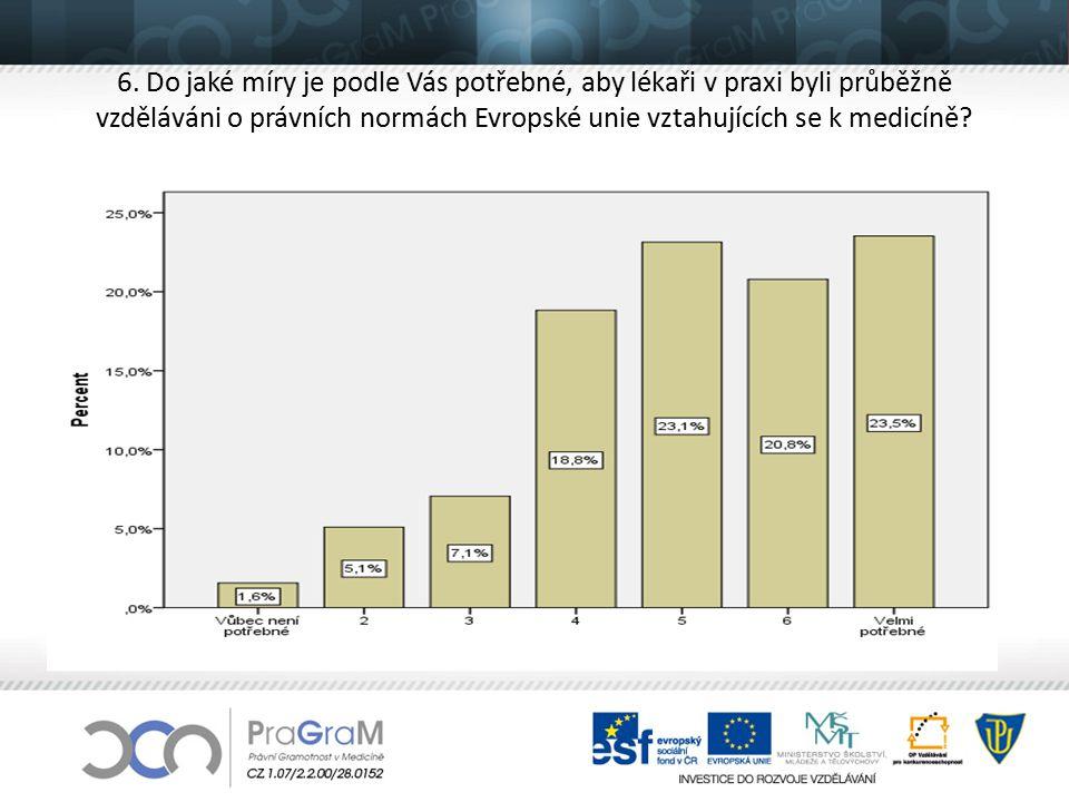 6. Do jaké míry je podle Vás potřebné, aby lékaři v praxi byli průběžně vzděláváni o právních normách Evropské unie vztahujících se k medicíně?