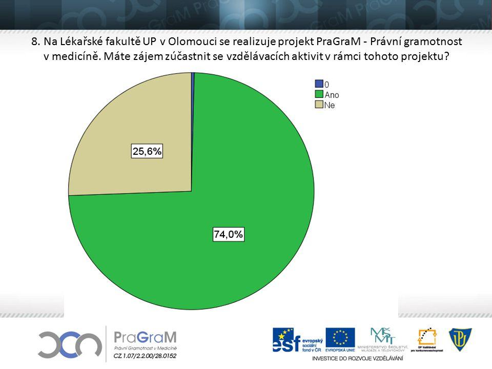 8. Na Lékařské fakultě UP v Olomouci se realizuje projekt PraGraM - Právní gramotnost v medicíně. Máte zájem zúčastnit se vzdělávacích aktivit v rámci