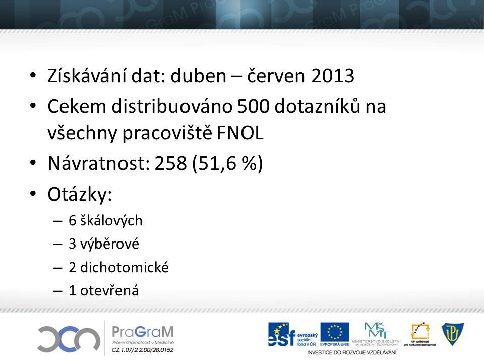 Získávání dat: duben – červen 2013 Cekem distribuováno 500 dotazníků na všechny pracoviště FNOL Návratnost: 258 (51,6 %) Otázky: – 6 škálových – 3 výb