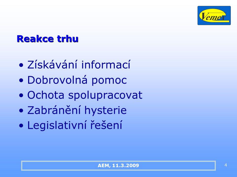4 Reakce trhu AEM, 11.3.2009 Získávání informací Dobrovolná pomoc Ochota spolupracovat Zabránění hysterie Legislativní řešení