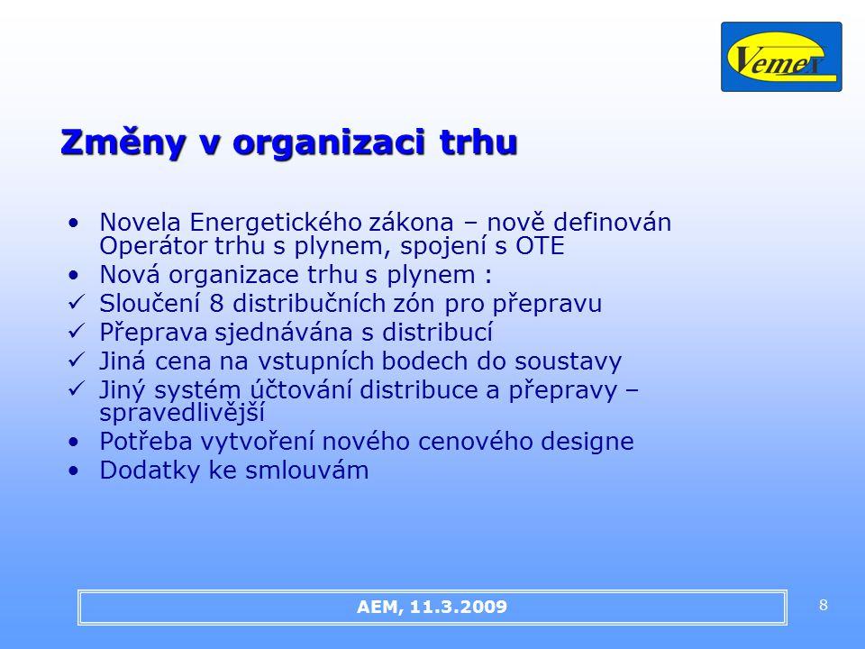 8 Změny v organizaci trhu AEM, 11.3.2009 Novela Energetického zákona – nově definován Operátor trhu s plynem, spojení s OTE Nová organizace trhu s plynem : Sloučení 8 distribučních zón pro přepravu Přeprava sjednávána s distribucí Jiná cena na vstupních bodech do soustavy Jiný systém účtování distribuce a přepravy – spravedlivější Potřeba vytvoření nového cenového designe Dodatky ke smlouvám