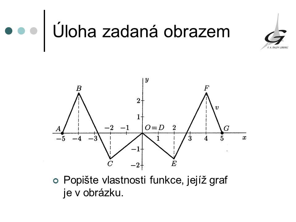 Úloha zadaná obrazem Popište vlastnosti funkce, jejíž graf je v obrázku.