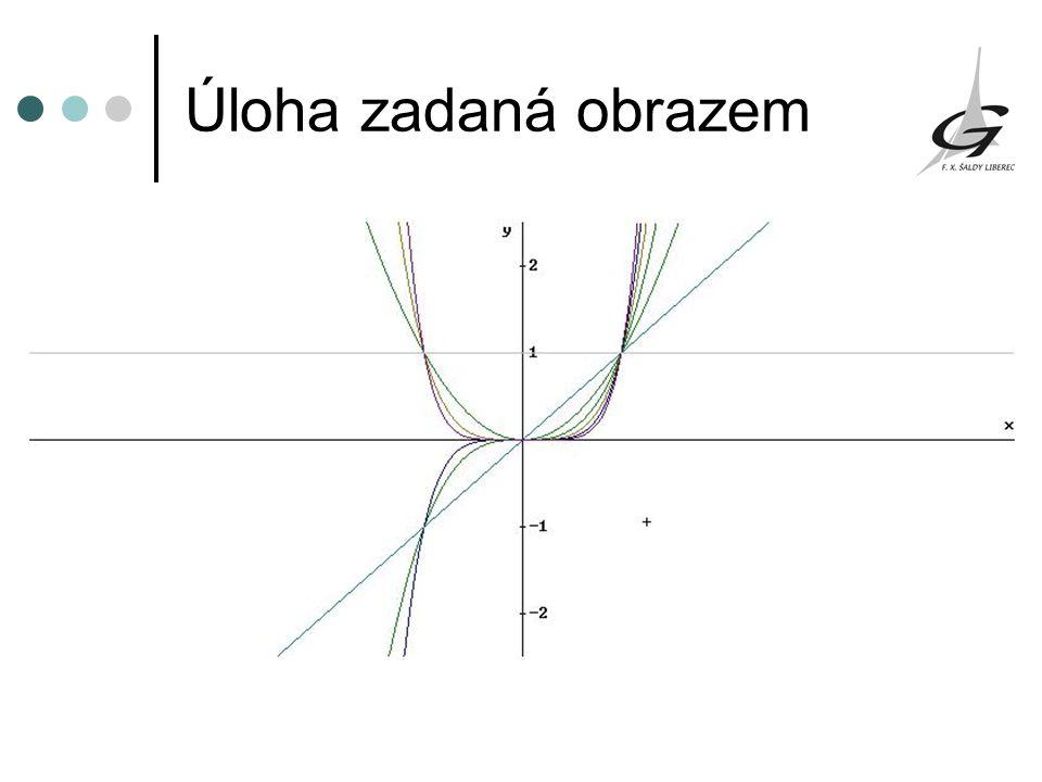 Vyslovte větu z matematické analýzy, kterou graf ilustruje.