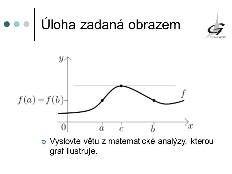 Úloha zadaná obrazem Vyslovte větu z matematické analýzy, kterou graf ilustruje.