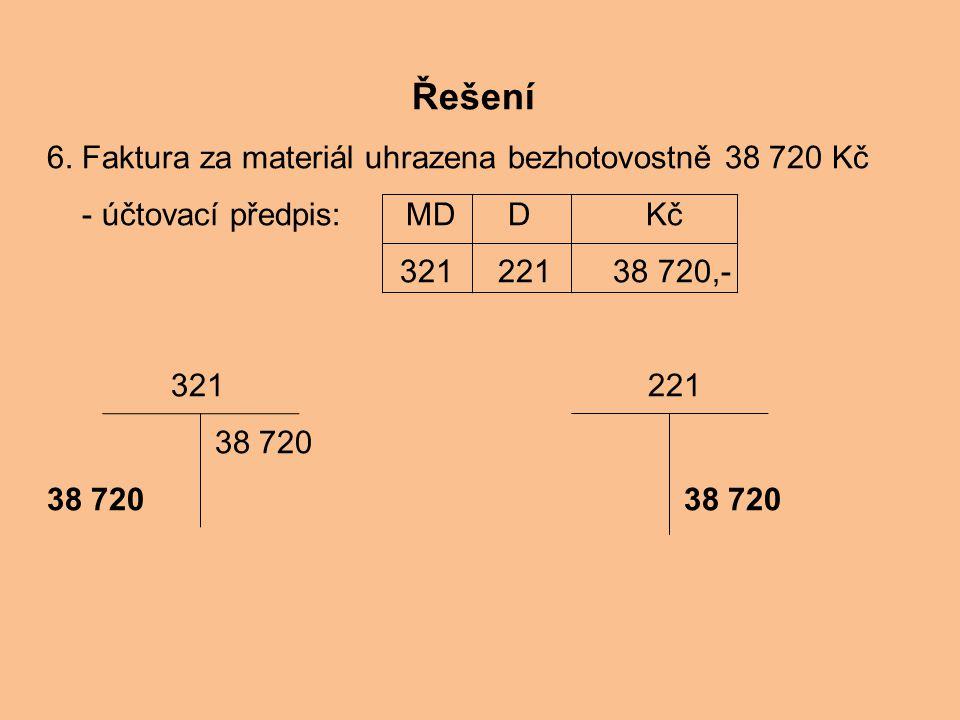 Řešení 6. Faktura za materiál uhrazena bezhotovostně 38 720 Kč - účtovací předpis: MD D Kč 321 221 38 720,- 321 221 38 720