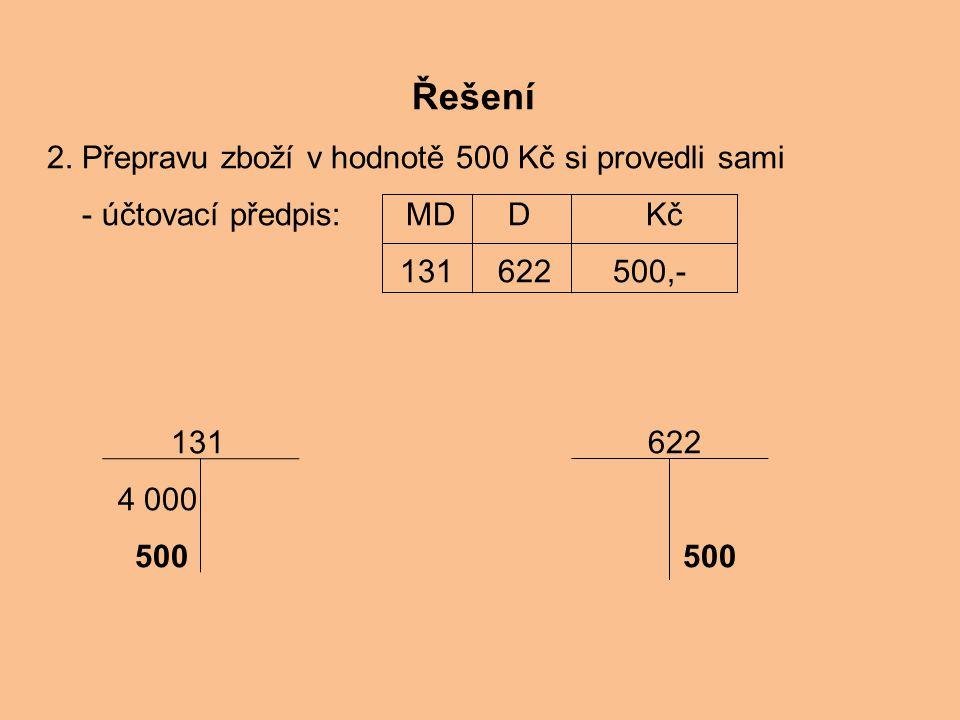Řešení 2. Přepravu zboží v hodnotě 500 Kč si provedli sami - účtovací předpis: MD D Kč 131 622 500,- 131 622 4 000 500 500