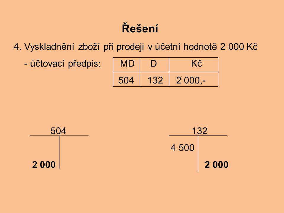 Řešení 4. Vyskladnění zboží při prodeji v účetní hodnotě 2 000 Kč - účtovací předpis: MD D Kč 504 132 2 000,- 504 132 4 500 2 000 2 000