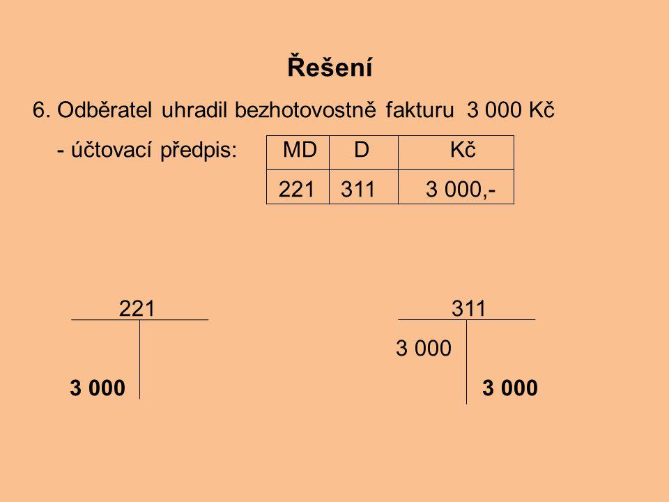 Řešení 6. Odběratel uhradil bezhotovostně fakturu 3 000 Kč - účtovací předpis: MD D Kč 221 311 3 000,- 221 311 3 000 3 000 3 000