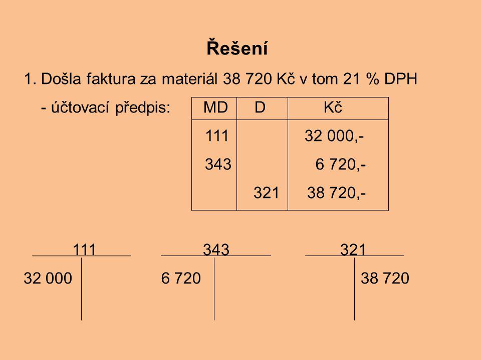 Řešení 1. Došla faktura za materiál 38 720 Kč v tom 21 % DPH - účtovací předpis: MD D Kč 111 32 000,- 343 6 720,- 321 38 720,- 111 343 321 32 000 6 72