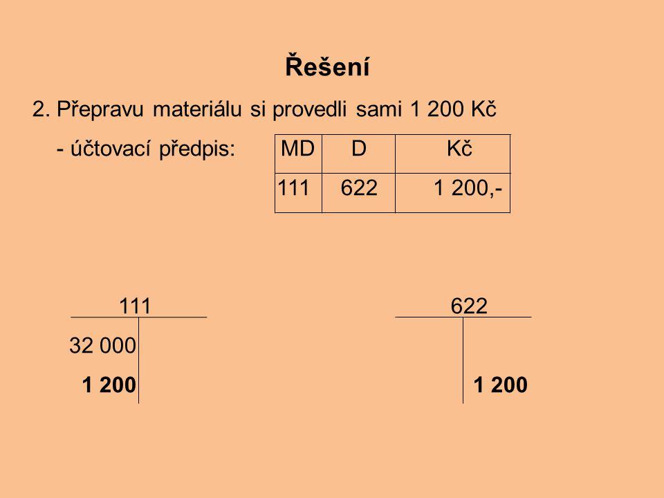 Řešení 2. Přepravu materiálu si provedli sami 1 200 Kč - účtovací předpis: MD D Kč 111 622 1 200,- 111 622 32 000 1 200 1 200