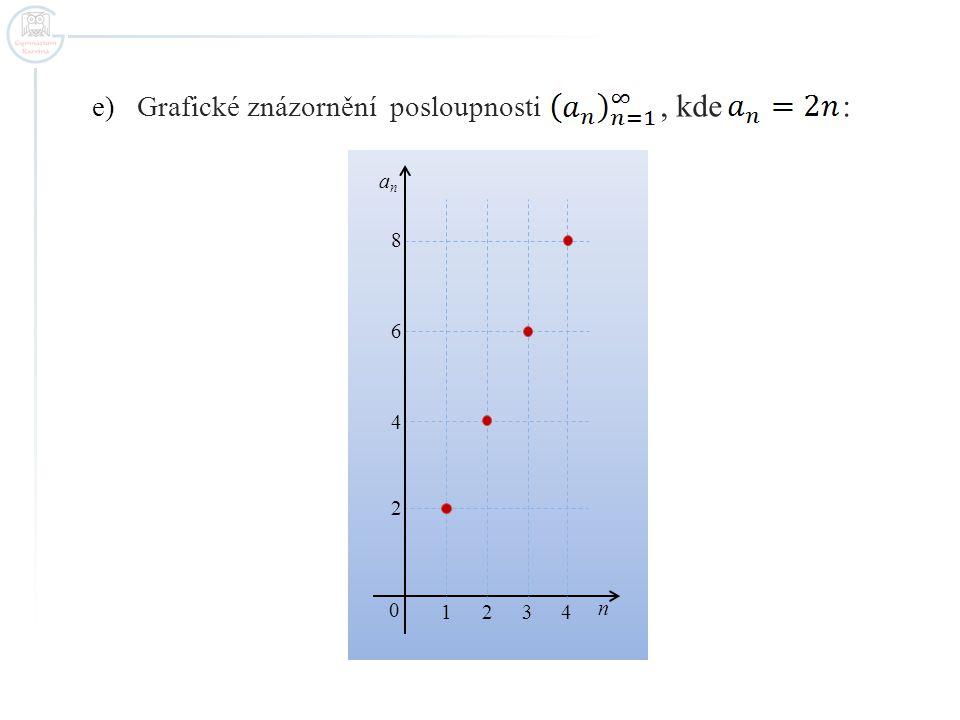 e) Grafické znázornění posloupnosti, kde : 0 2 1 anan n 234 4 6 8