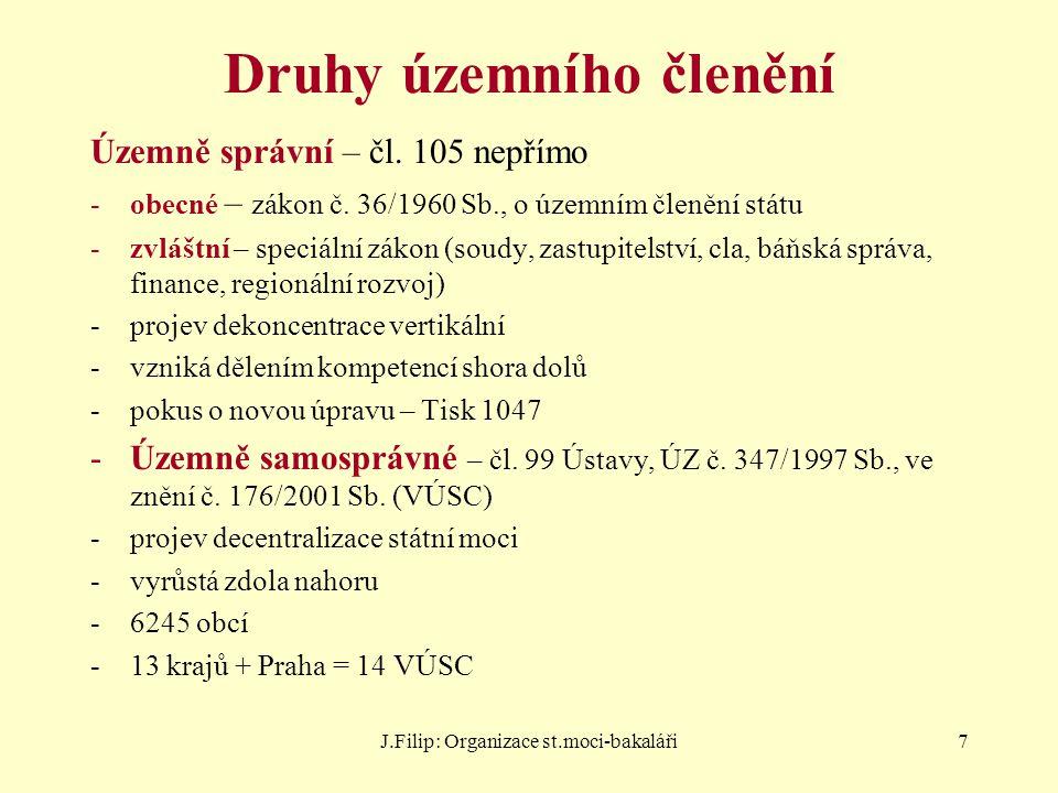 J.Filip: Organizace st.moci-bakaláři28 Právní status člena Parlamentu 1.