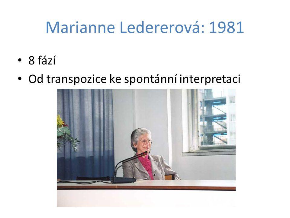 Marianne Ledererová: 1981 8 fází Od transpozice ke spontánní interpretaci