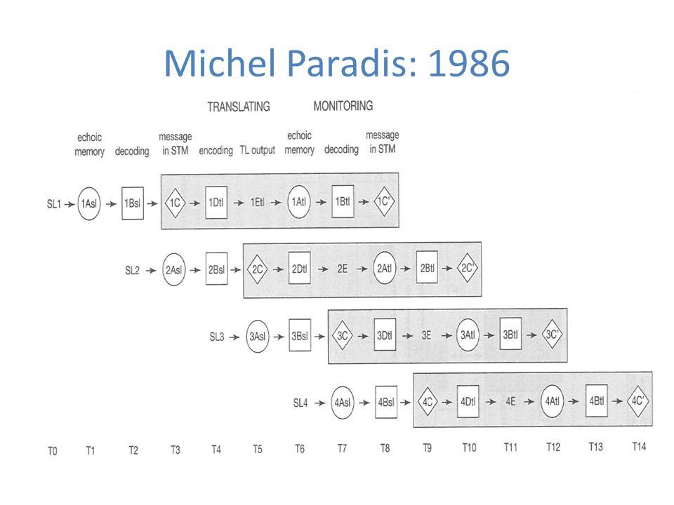 Michel Paradis: 1986
