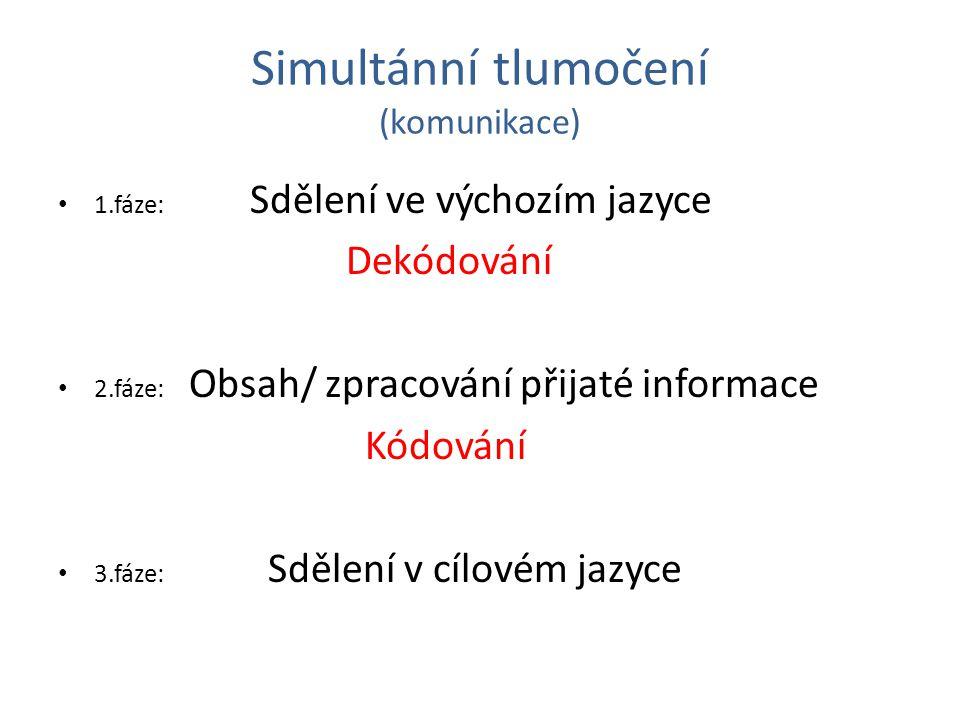 Simultánní tlumočení (komunikace) 1.fáze: Sdělení ve výchozím jazyce Dekódování 2.fáze: Obsah/ zpracování přijaté informace Kódování 3.fáze: Sdělení v