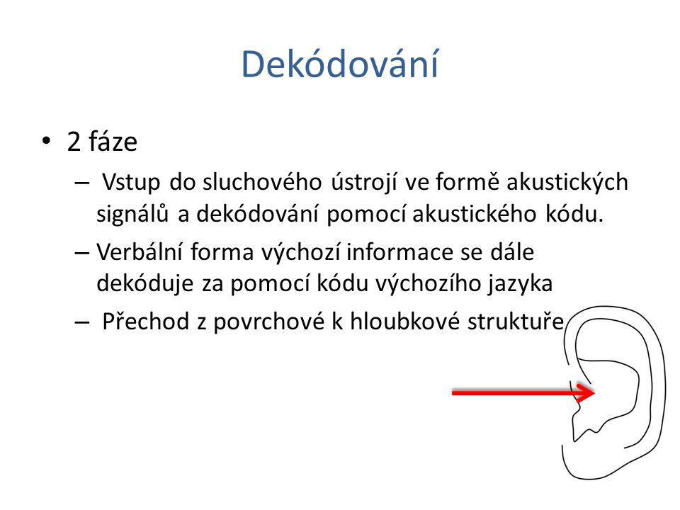Dekódování 2 fáze – Vstup do sluchového ústrojí ve formě akustických signálů a dekódování pomocí akustického kódu. – Verbální forma výchozí informace