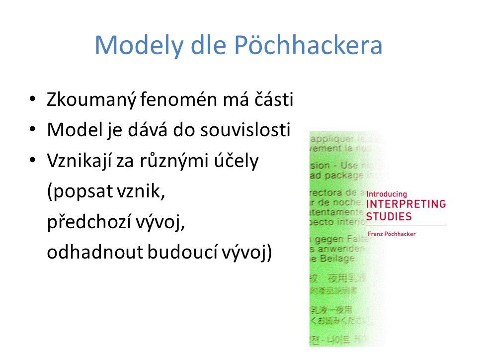 Modely dle Pöchhackera Zkoumaný fenomén má části Model je dává do souvislosti Vznikají za různými účely (popsat vznik, předchozí vývoj, odhadnout budo