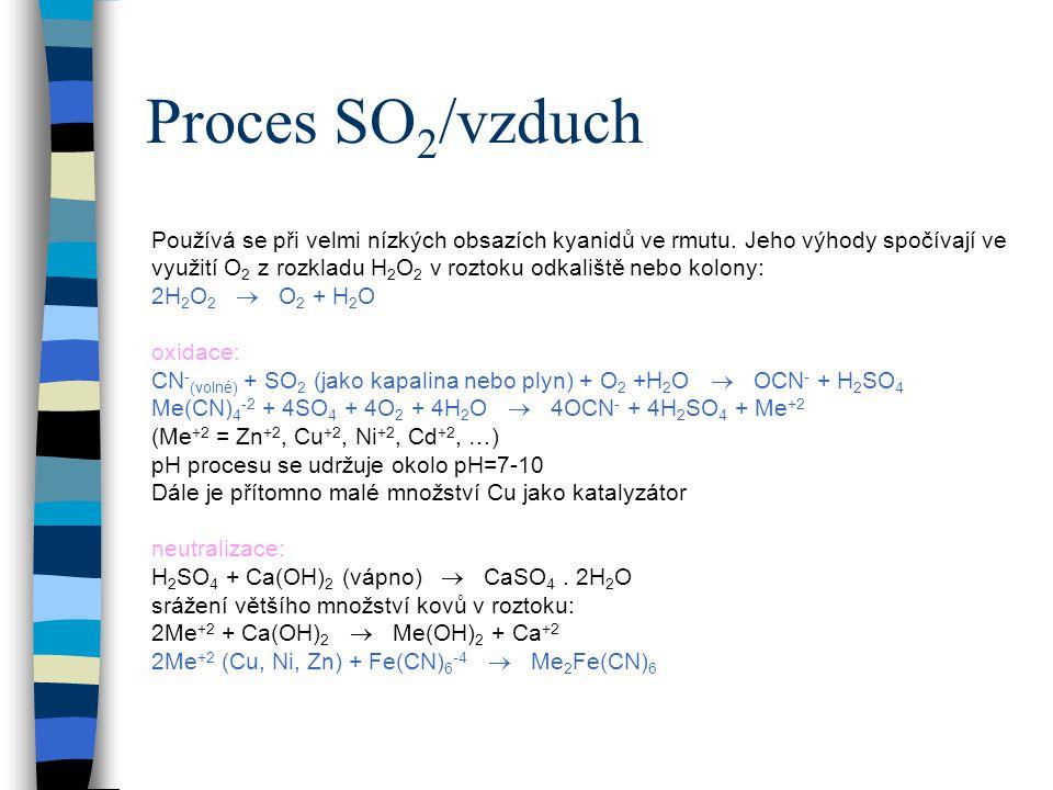 Proces SO 2 /vzduch Používá se při velmi nízkých obsazích kyanidů ve rmutu.