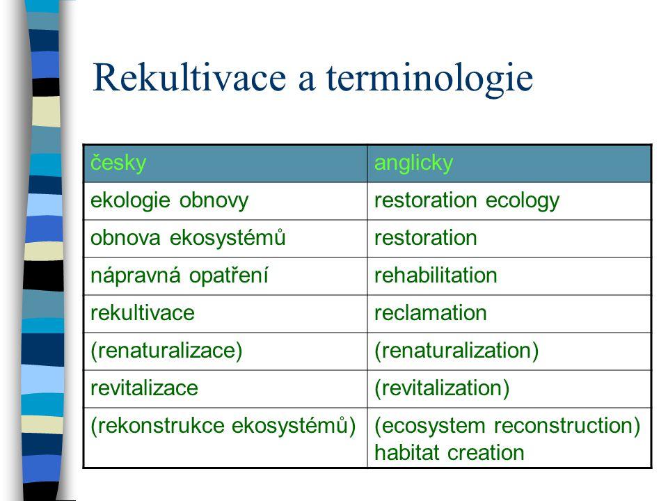 Rekultivace a terminologie českyanglicky ekologie obnovyrestoration ecology obnova ekosystémůrestoration nápravná opatřenírehabilitation rekultivacereclamation (renaturalizace)(renaturalization) revitalizace(revitalization) (rekonstrukce ekosystémů)(ecosystem reconstruction) habitat creation