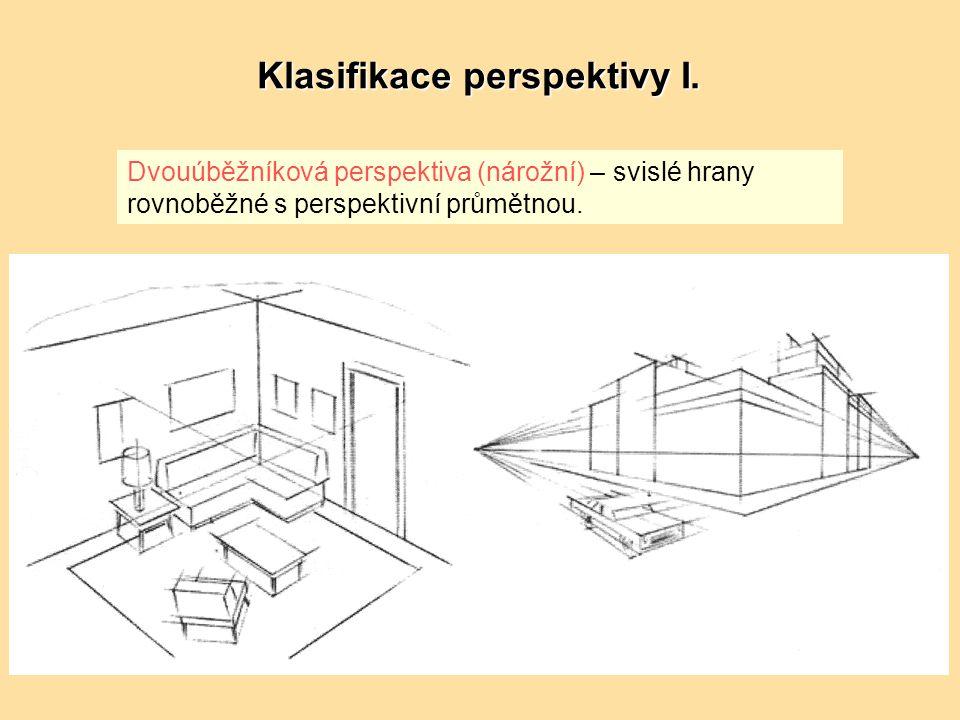 Dvouúběžníková perspektiva (nárožní) – svislé hrany rovnoběžné s perspektivní průmětnou.