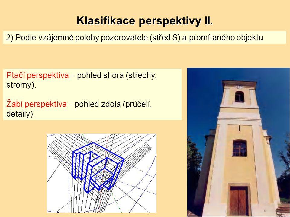 2) Podle vzájemné polohy pozorovatele (střed S) a promítaného objektu Ptačí perspektiva – pohled shora (střechy, stromy).