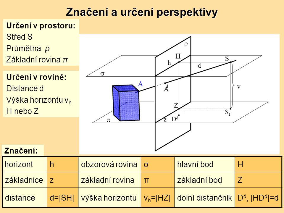 Určení v prostoru: Střed S Průmětna ρ Základní rovina π Značení: Určení v rovině: Distance d Výška horizontu v h H nebo Z Značení a určení perspektivy horizonthobzorová rovinaσhlavní bodH základnicezzákladní rovinaπzákladní bodZ distanced=|SH|výška horizontuv h =|HZ|dolní distančníkD d, |HD d |=d
