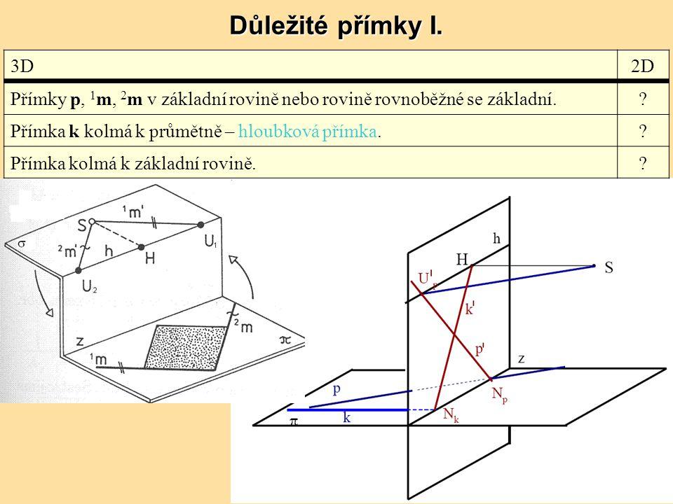3D2D Přímky p, 1 m, 2 m v základní rovině nebo rovině rovnoběžné se základní..