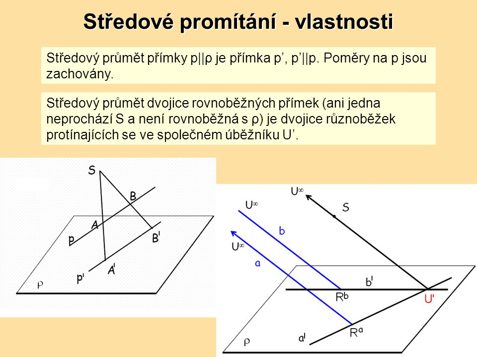 Středový průmět přímky p||ρ je přímka p', p'||p.Poměry na p jsou zachovány.